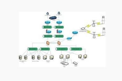 从移动互联网的崛起看lbs兴起和o2o概念